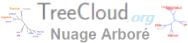 TreeCloud / Nuage arboré